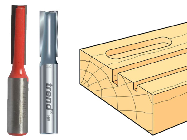 Two Flute Router Cutters
